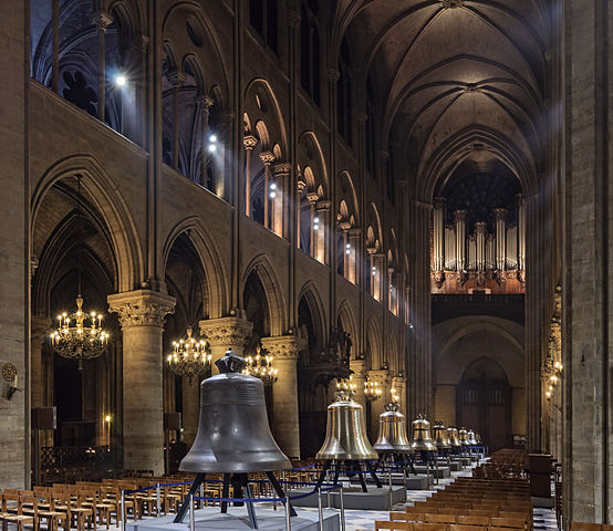 Paris Travel Guide and places to visit cathedral Notre Dame de Paris